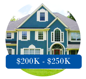 Bartram Park homes for sale in the $400K's